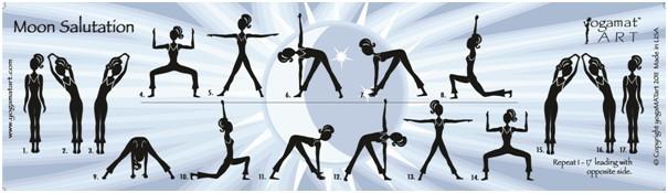 Yogamat Art
